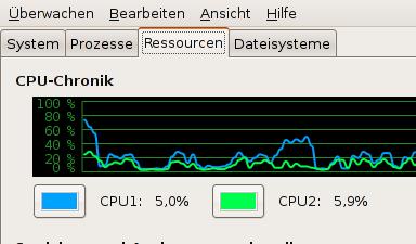 Ubuntu unterstützt Zeikernprozessoren